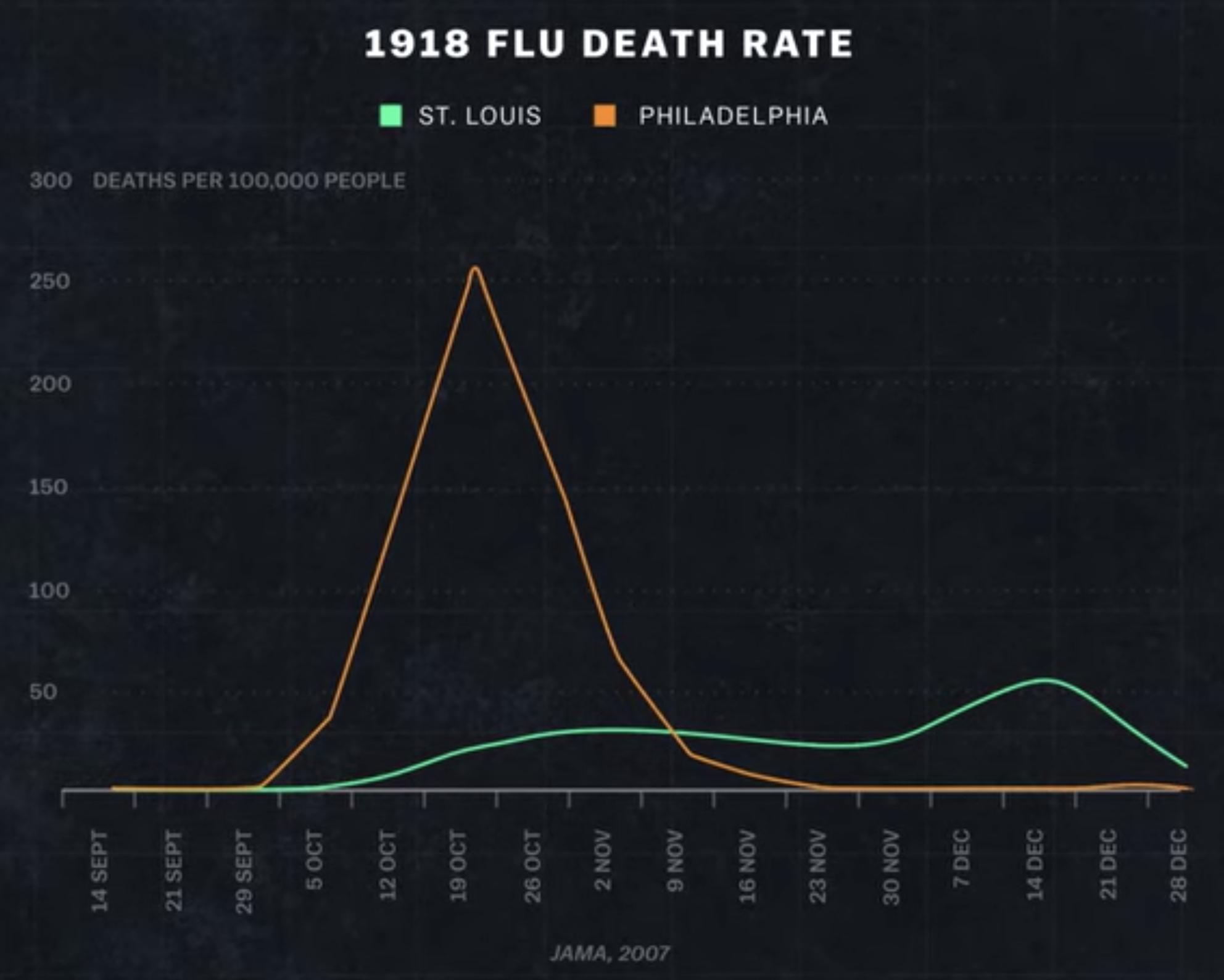 A%20Brief%20History%20of%20Epidemics/Screenshot_2020-04-29_at_22.03.45.png